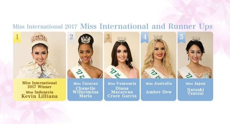 WInners Miss International